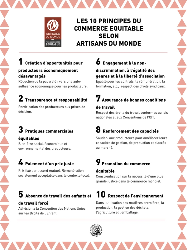 les 10 principes du commerce quitable selon artisans du monde. Black Bedroom Furniture Sets. Home Design Ideas